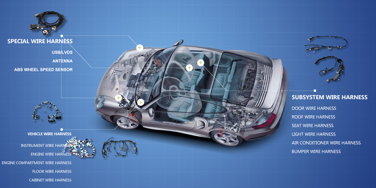 Auto Cabling Solutions Luxshare Ict Enable The Future Car Chair Wire Harness